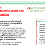 Knowledge Network for Student Well-Being, Research in Briefs on SEL